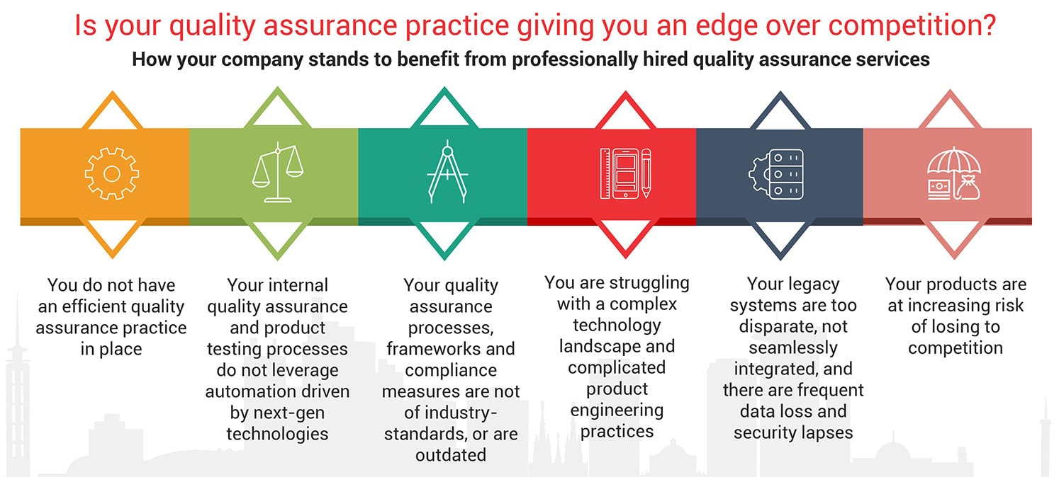 Is your quality assurance practice giving you on an edge over competition?